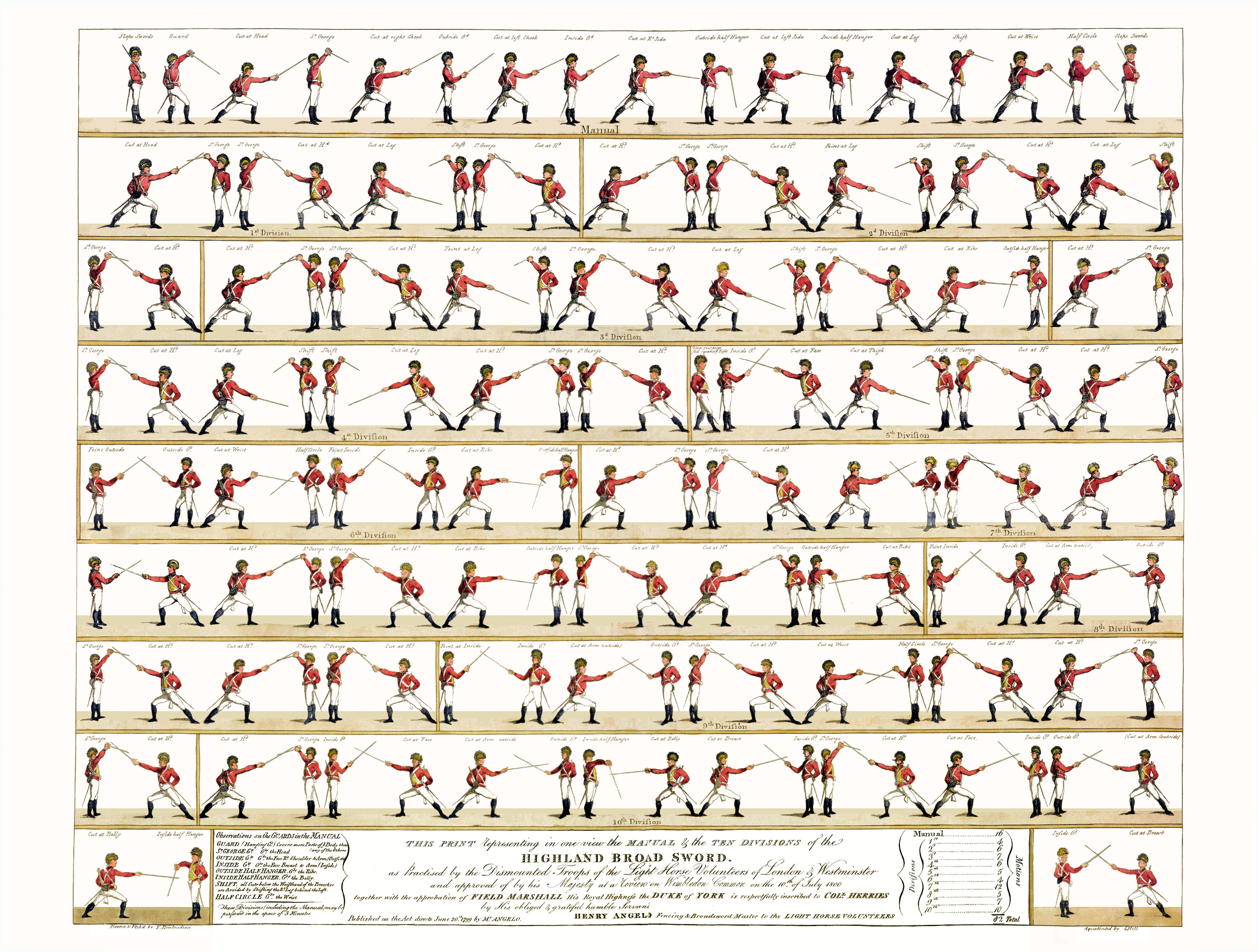 Resources – ACADEMY OF HISTORICAL FENCING